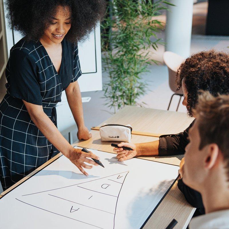 Creative brainstorm meeting paperless